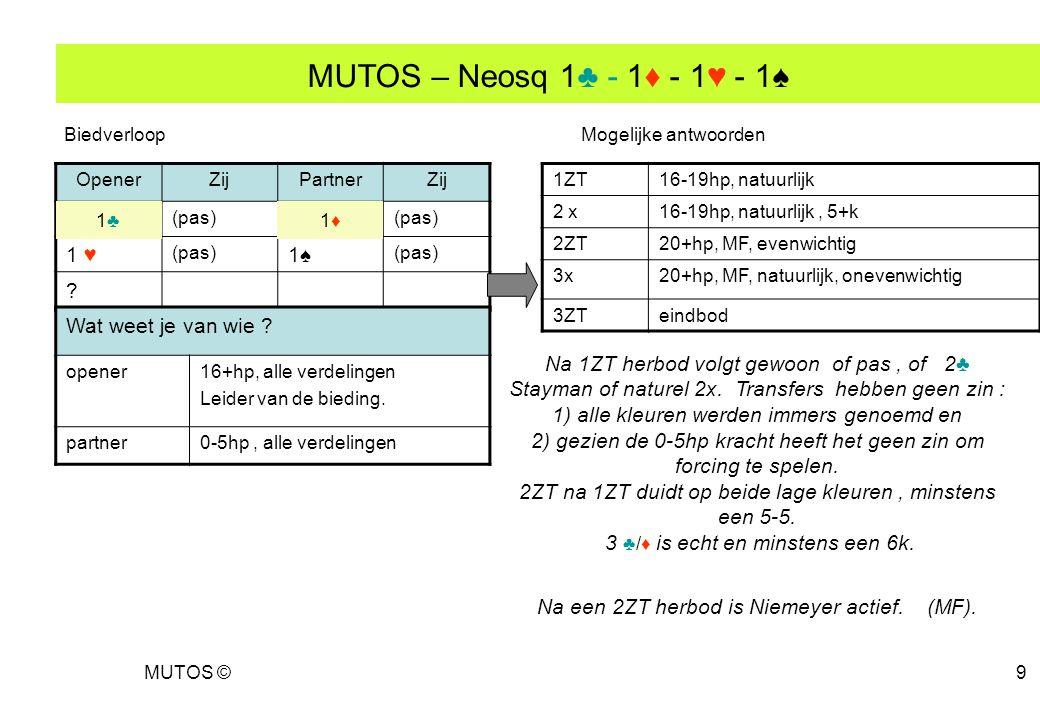 MUTOS ©9 MUTOS – Neosq 1♣ - 1♦ - 1♥ - 1♠ OpenerZijPartnerZij (pas) 1♦1♦ 1 ♥ (pas) 1♠1♠ ? 1ZT16-19hp, natuurlijk 2 x16-19hp, natuurlijk, 5+k 2ZT20+hp,