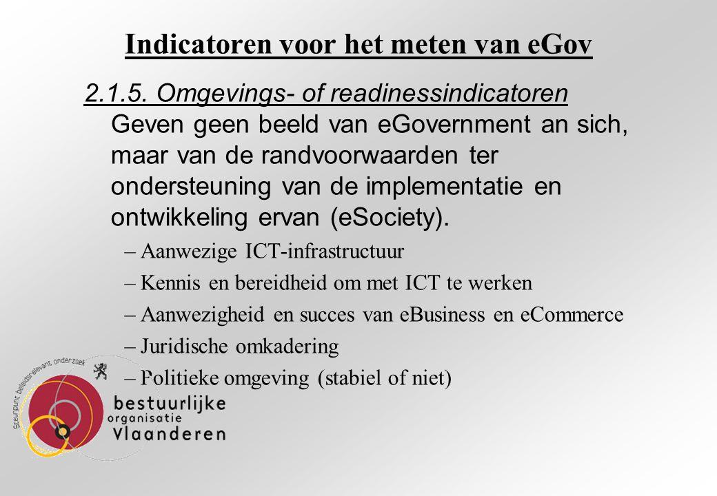 Indicatoren voor het meten van eGov 2.1.5.
