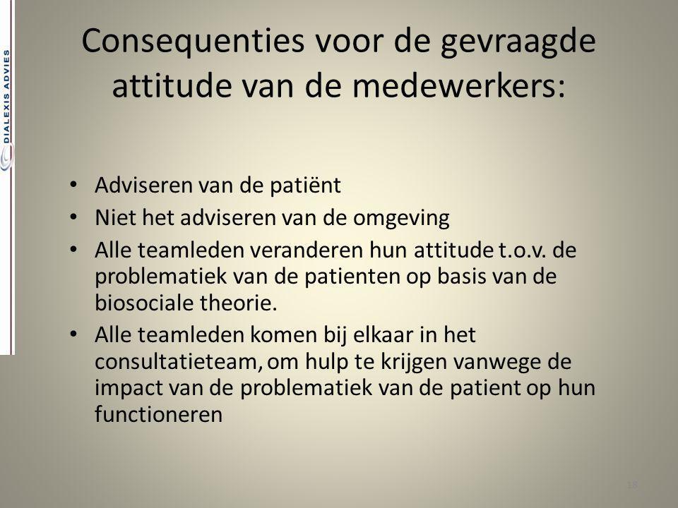 Consequenties voor de gevraagde attitude van de medewerkers: Adviseren van de patiënt Niet het adviseren van de omgeving Alle teamleden veranderen hun