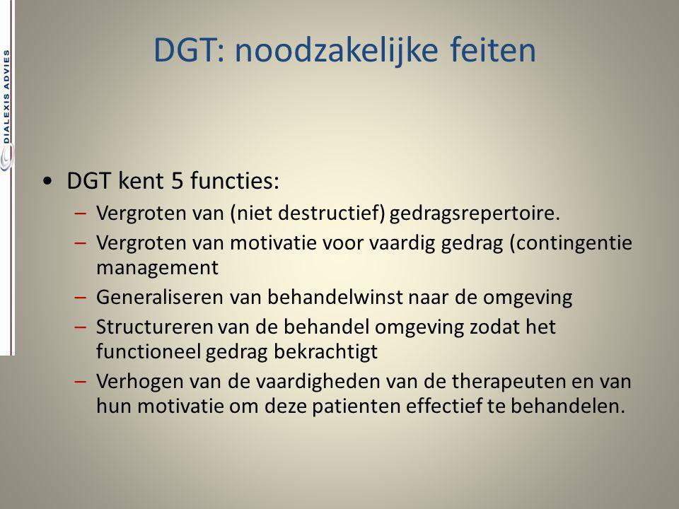 DGT: noodzakelijke feiten DGT kent 5 functies: –Vergroten van (niet destructief) gedragsrepertoire. –Vergroten van motivatie voor vaardig gedrag (cont