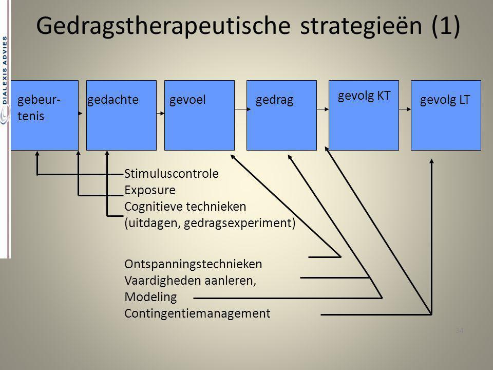 34 Gedragstherapeutische strategieën (1) gebeur- tenis gedachtegevoelgedrag gevolg KT gevolg LT Stimuluscontrole Exposure Cognitieve technieken (uitda