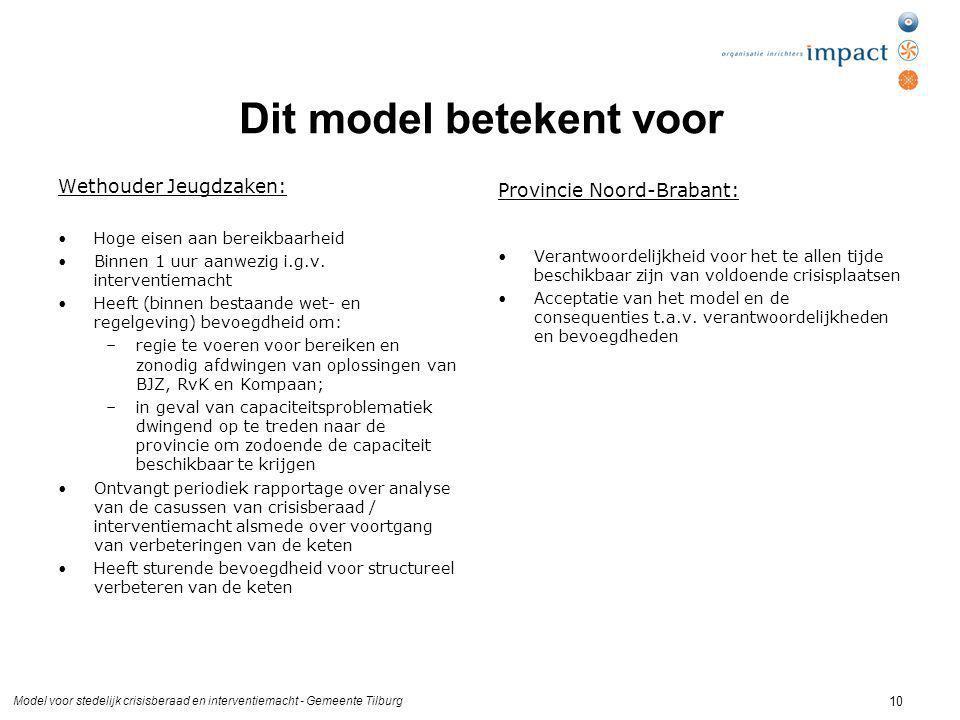 Model voor stedelijk crisisberaad en interventiemacht - Gemeente Tilburg 10 Dit model betekent voor Wethouder Jeugdzaken: Hoge eisen aan bereikbaarheid Binnen 1 uur aanwezig i.g.v.