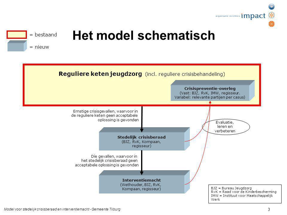 Model voor stedelijk crisisberaad en interventiemacht - Gemeente Tilburg 3 Het model schematisch Reguliere keten jeugdzorg (incl. reguliere crisisbeha
