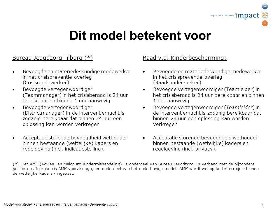 Model voor stedelijk crisisberaad en interventiemacht - Gemeente Tilburg 8 Dit model betekent voor Bureau Jeugdzorg Tilburg (*) Bevoegde en materiedeskundige medewerker in het crisispreventie-overleg (Crisismedewerker) Bevoegde vertegenwoordiger (Teammanager) in het crisisberaad is 24 uur bereikbaar en binnen 1 uur aanwezig Bevoegde vertegenwoordiger (Districtmanager) in de interventiemacht is zodanig bereikbaar dat binnen 24 uur een oplossing kan worden verkregen Acceptatie sturende bevoegdheid wethouder binnen bestaande (wettelijke) kaders en regelgeving (incl.