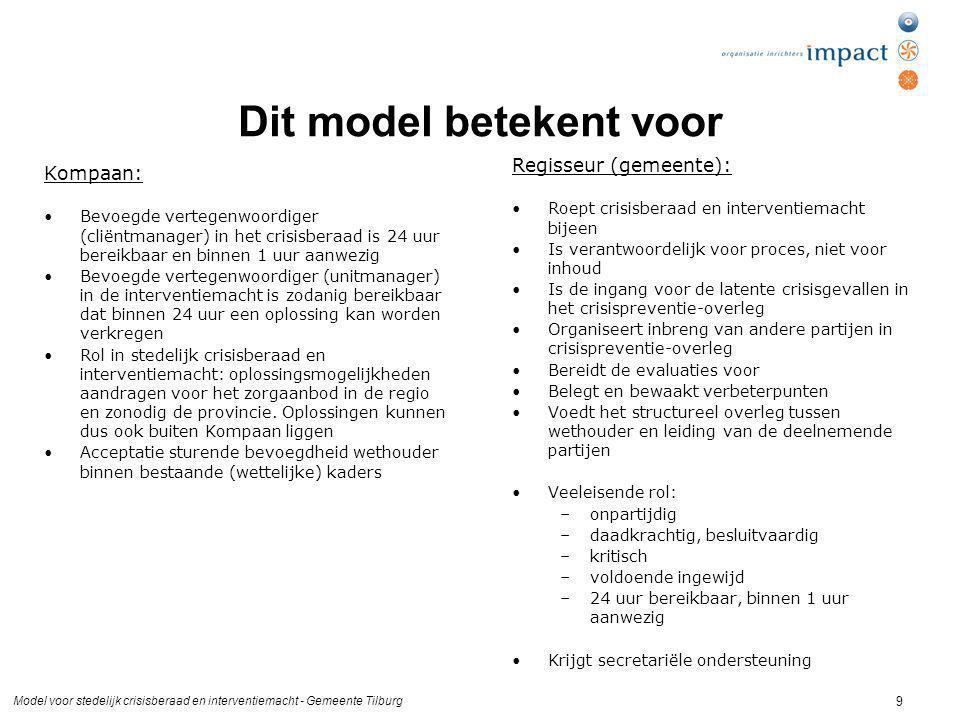 Model voor stedelijk crisisberaad en interventiemacht - Gemeente Tilburg 9 Dit model betekent voor Kompaan: Bevoegde vertegenwoordiger (cliëntmanager) in het crisisberaad is 24 uur bereikbaar en binnen 1 uur aanwezig Bevoegde vertegenwoordiger (unitmanager) in de interventiemacht is zodanig bereikbaar dat binnen 24 uur een oplossing kan worden verkregen Rol in stedelijk crisisberaad en interventiemacht: oplossingsmogelijkheden aandragen voor het zorgaanbod in de regio en zonodig de provincie.