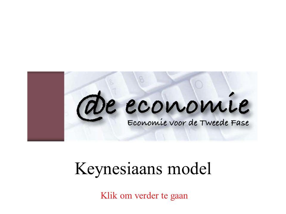 Keynesiaans model e) Bereken de totale werkloosheid. Hoe? Gebruik de formule U = BB - Wg