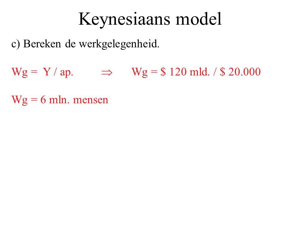 Keynesiaans model c) Bereken de werkgelegenheid. Wg = Y / ap.  Wg = $ 120 mld. / $ 20.000 Wg = 6 mln. mensen