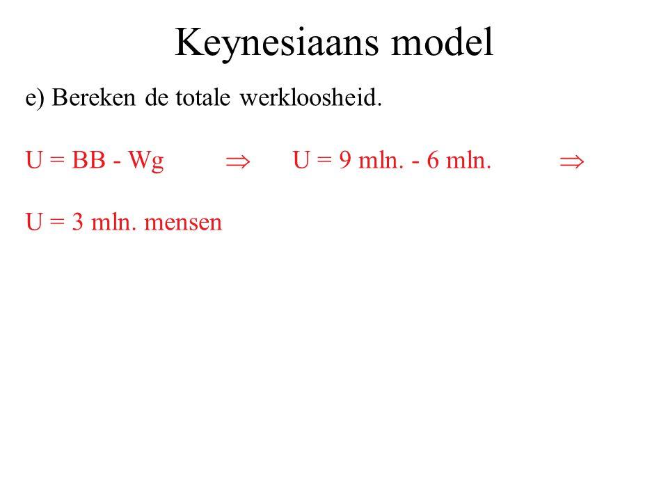 Keynesiaans model e) Bereken de totale werkloosheid. U = BB - Wg  U = 9 mln. - 6 mln.  U = 3 mln. mensen