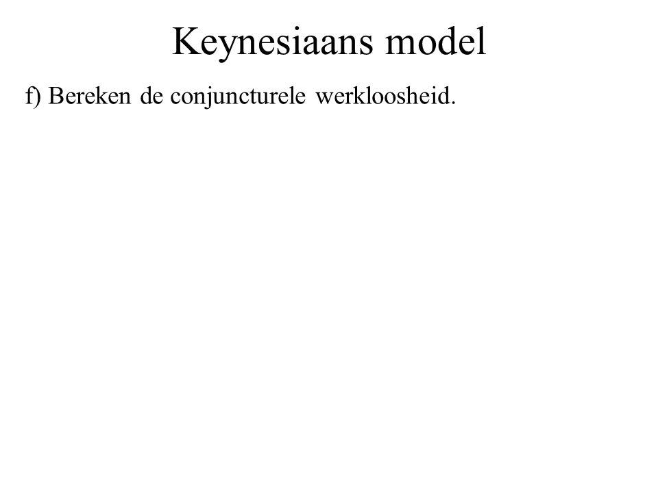 Keynesiaans model f) Bereken de conjuncturele werkloosheid.