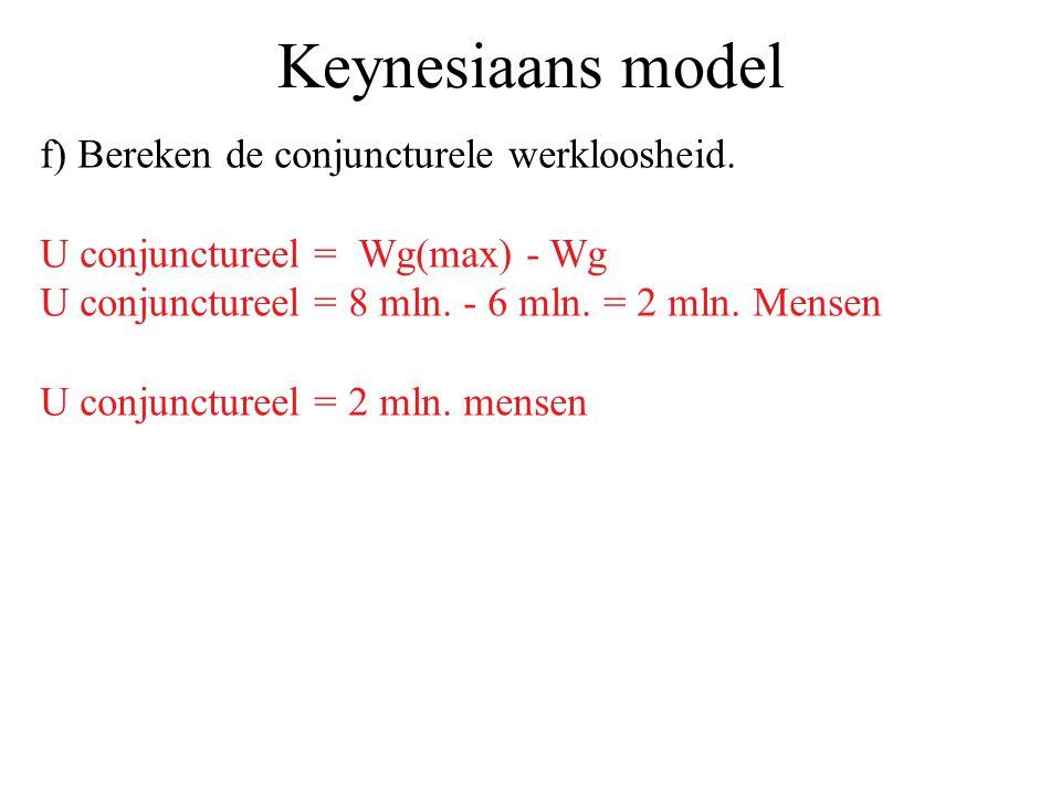 Keynesiaans model f) Bereken de conjuncturele werkloosheid. U conjunctureel = Wg(max) - Wg U conjunctureel = 8 mln. - 6 mln. = 2 mln. Mensen U conjunc