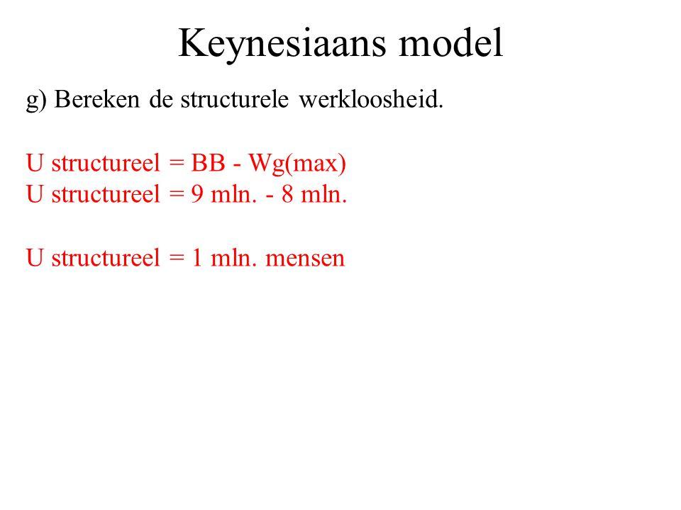 Keynesiaans model g) Bereken de structurele werkloosheid. U structureel = BB - Wg(max) U structureel = 9 mln. - 8 mln. U structureel = 1 mln. mensen