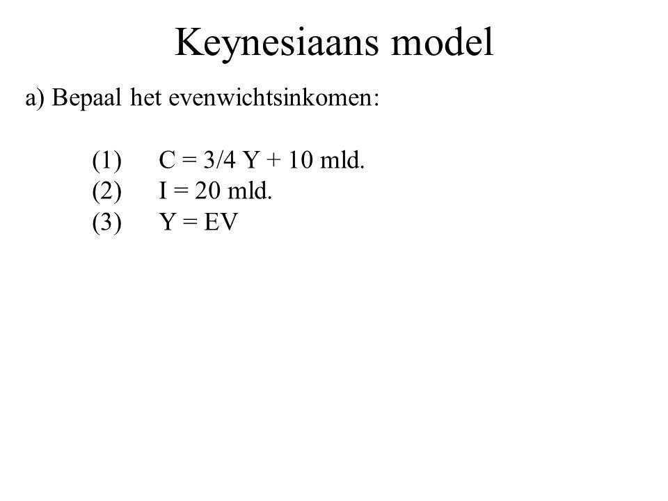Keynesiaans model a) Bepaal het evenwichtsinkomen: (1)C = 3/4 Y + 10 mld. (2)I = 20 mld. (3)Y = EV