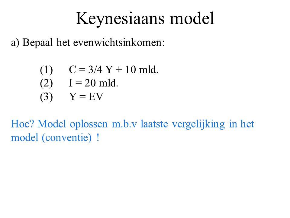 Keynesiaans model a) Bepaal het evenwichtsinkomen: (1)C = 3/4 Y + 10 mld. (2)I = 20 mld. (3)Y = EV Hoe? Model oplossen m.b.v laatste vergelijking in h