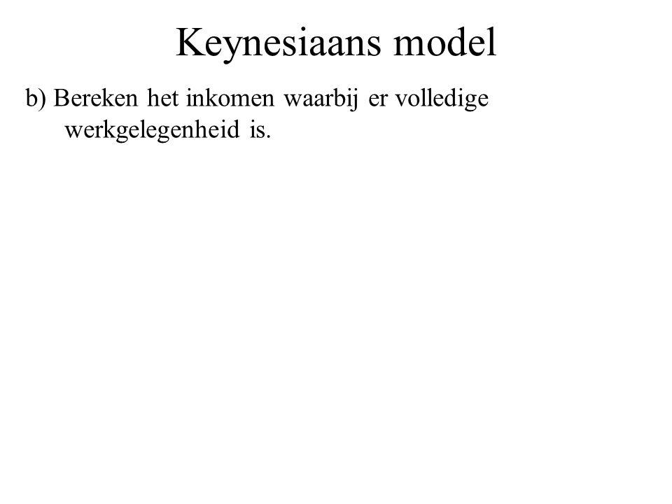 Keynesiaans model b) Bereken het inkomen waarbij er volledige werkgelegenheid is.