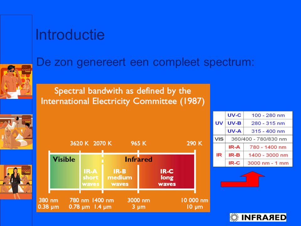 Philips Nederland, Special Lighting, BL InfraRed – H.J Dreuning Jan.05 4 Introductie De dampkring absorbeert de UV- C en IR-C straling.