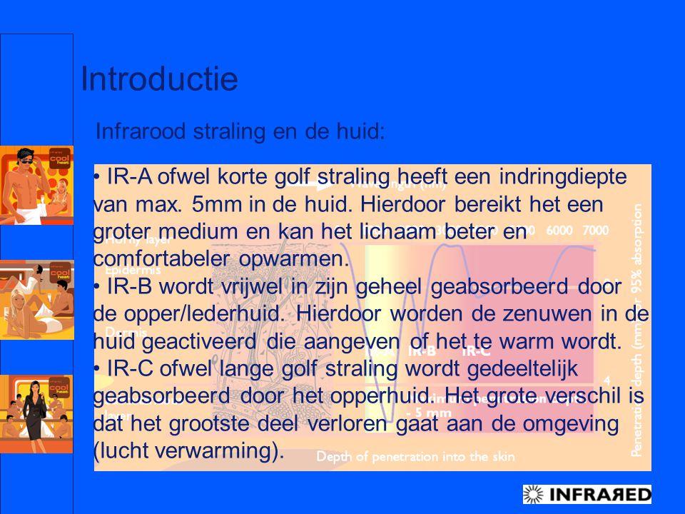 Philips Nederland, Special Lighting, BL InfraRed – H.J Dreuning Jan.05 7 Introductie De Vitae-Low Glare stralers geven een compleet infrarood spectrum vergelijkbaar met de zon.