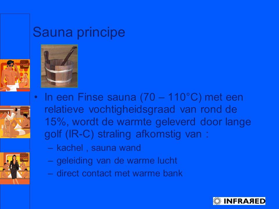 Philips Nederland, Special Lighting, BL InfraRed – H.J Dreuning Jan.05 10 Sauna principe In een infrarood sauna (40 – 50°C), wordt de warmte geleverd door de infrarood bron en na verloop van tijd, in mindere mate, de warme lucht.