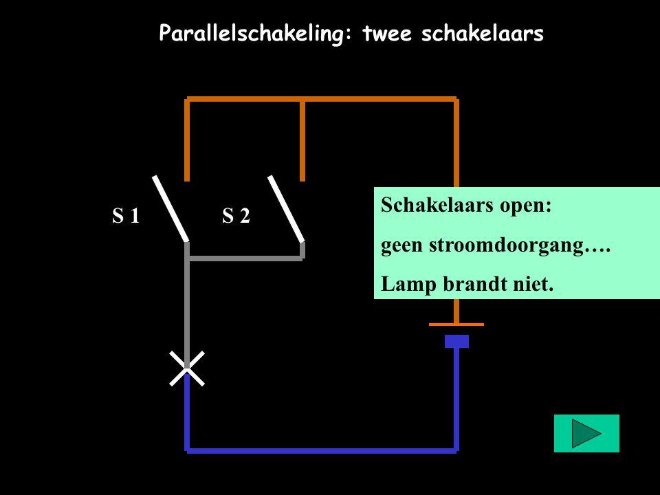 Parallelschakeling: twee schakelaars Schakelaars open: geen stroomdoorgang…. Lamp brandt niet. S 1S 2