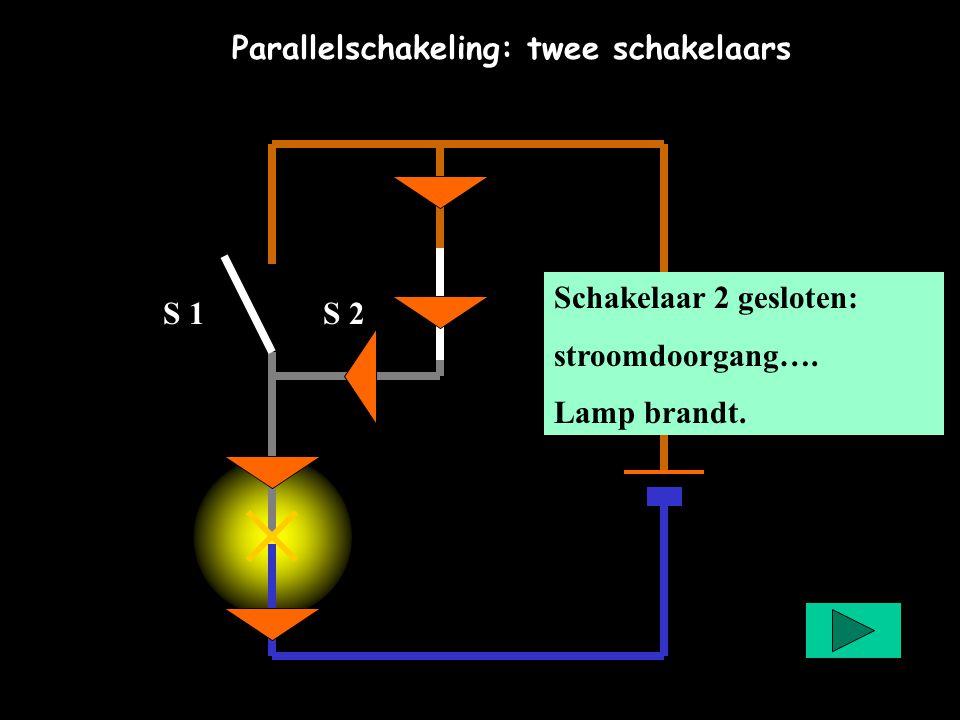Parallelschakeling: twee schakelaars Schakelaar 2 gesloten: stroomdoorgang…. Lamp brandt. S 1S 2