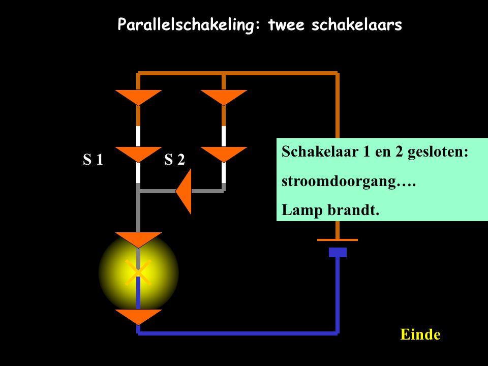 Parallelschakeling: twee schakelaars Schakelaar 1 en 2 gesloten: stroomdoorgang…. Lamp brandt. S 1S 2 EEinde