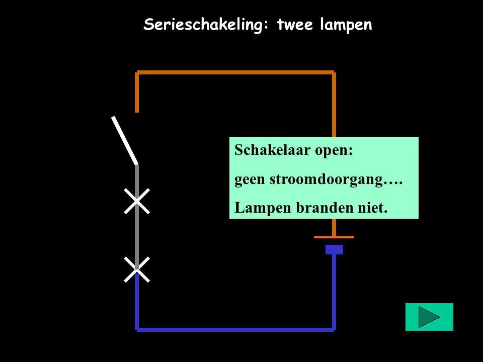 Serieschakeling: twee lampen Schakelaar open: geen stroomdoorgang…. Lampen branden niet.