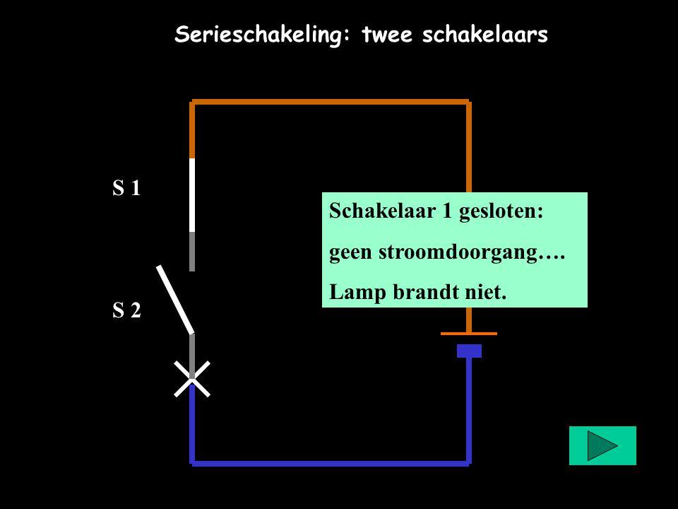 Serieschakeling: twee schakelaars Schakelaar 1 gesloten: geen stroomdoorgang…. Lamp brandt niet. S 1 S 2