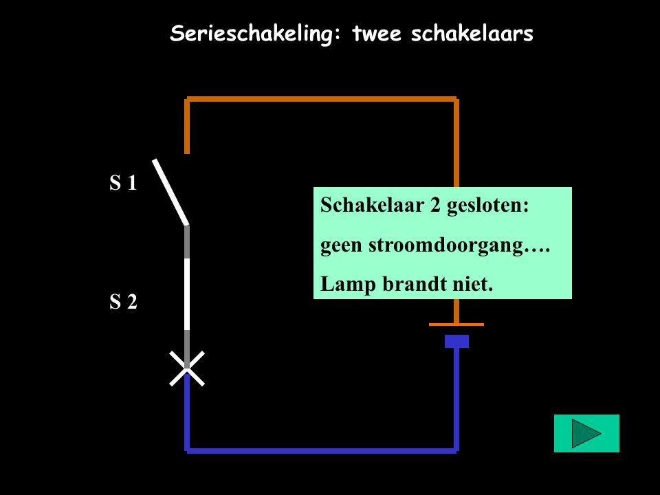 Serieschakeling: twee schakelaars Schakelaar 2 gesloten: geen stroomdoorgang…. Lamp brandt niet. S 1 S 2
