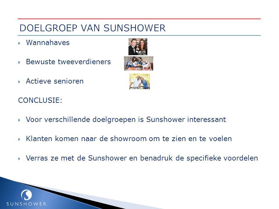  Wannahaves  Bewuste tweeverdieners  Actieve senioren CONCLUSIE:  Voor verschillende doelgroepen is Sunshower interessant  Klanten komen naar de