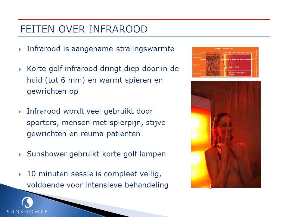  Infrarood is aangename stralingswarmte  Korte golf infrarood dringt diep door in de huid (tot 6 mm) en warmt spieren en gewrichten op  Infrarood w