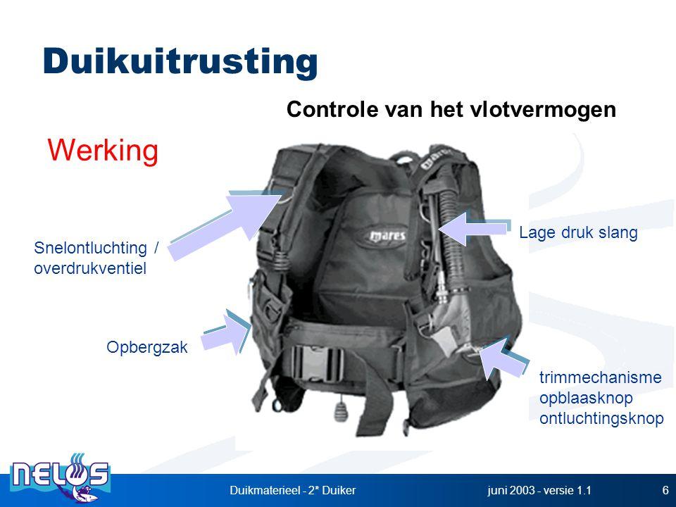 juni 2003 - versie 1.1Duikmaterieel - 2* Duiker6 Controle van het vlotvermogen Werking trimmechanisme opblaasknop ontluchtingsknop Snelontluchting / o