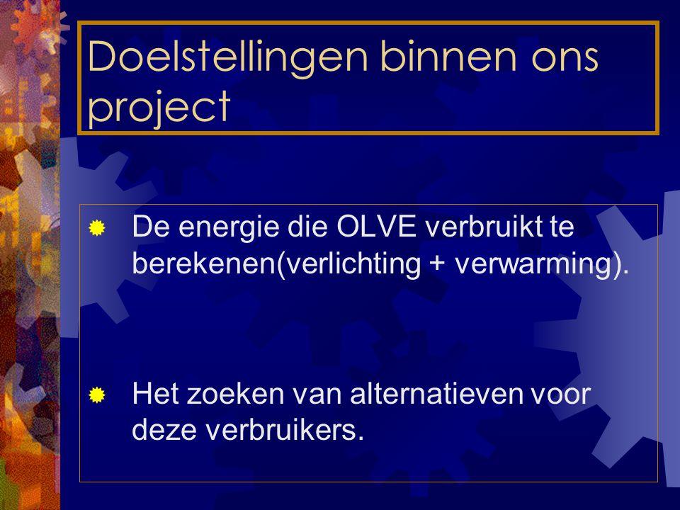 Doelstellingen binnen ons project  De energie die OLVE verbruikt te berekenen(verlichting + verwarming).