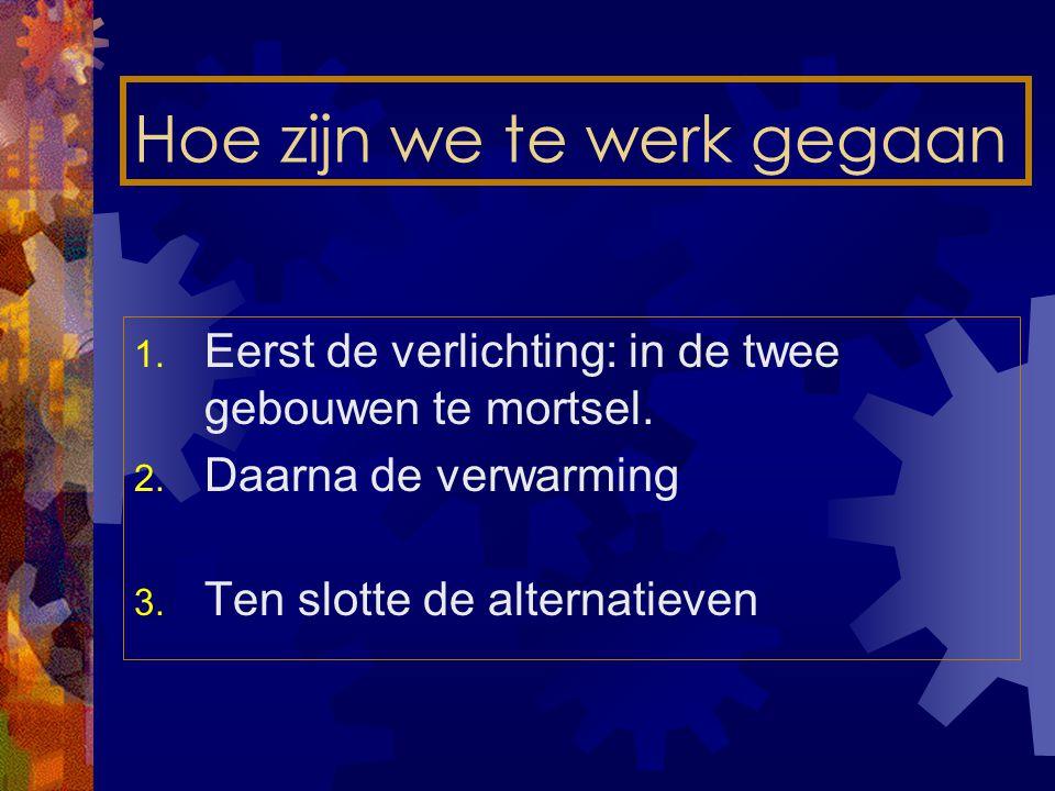 Met dank aan:  M.Van Herwegen  M. Van Berendoncks  M.