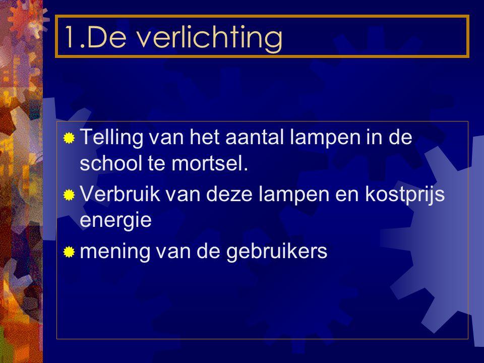 1.De verlichting  Telling van het aantal lampen in de school te mortsel.