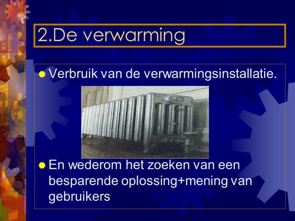 2.De verwarming  Verbruik van de verwarmingsinstallatie.