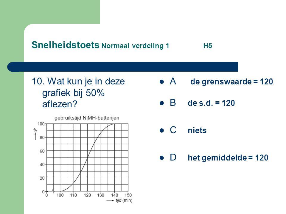 Snelheidstoets Normaal verdeling 1 H5 10. Wat kun je in deze grafiek bij 50% aflezen? A de grenswaarde = 120 B de s.d. = 120 C niets D het gemiddelde