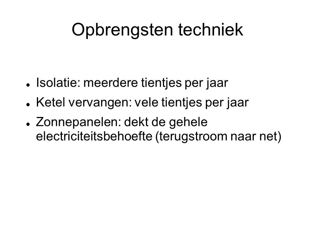 Opbrengsten techniek Isolatie: meerdere tientjes per jaar Ketel vervangen: vele tientjes per jaar Zonnepanelen: dekt de gehele electriciteitsbehoefte (terugstroom naar net)