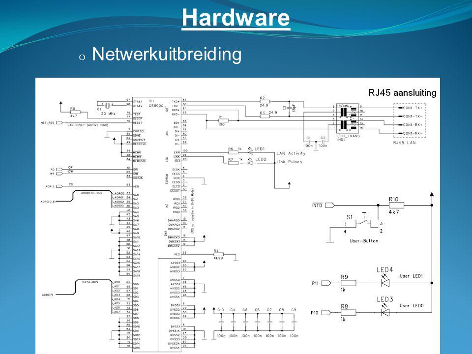 Hardware o Netwerkuitbreiding