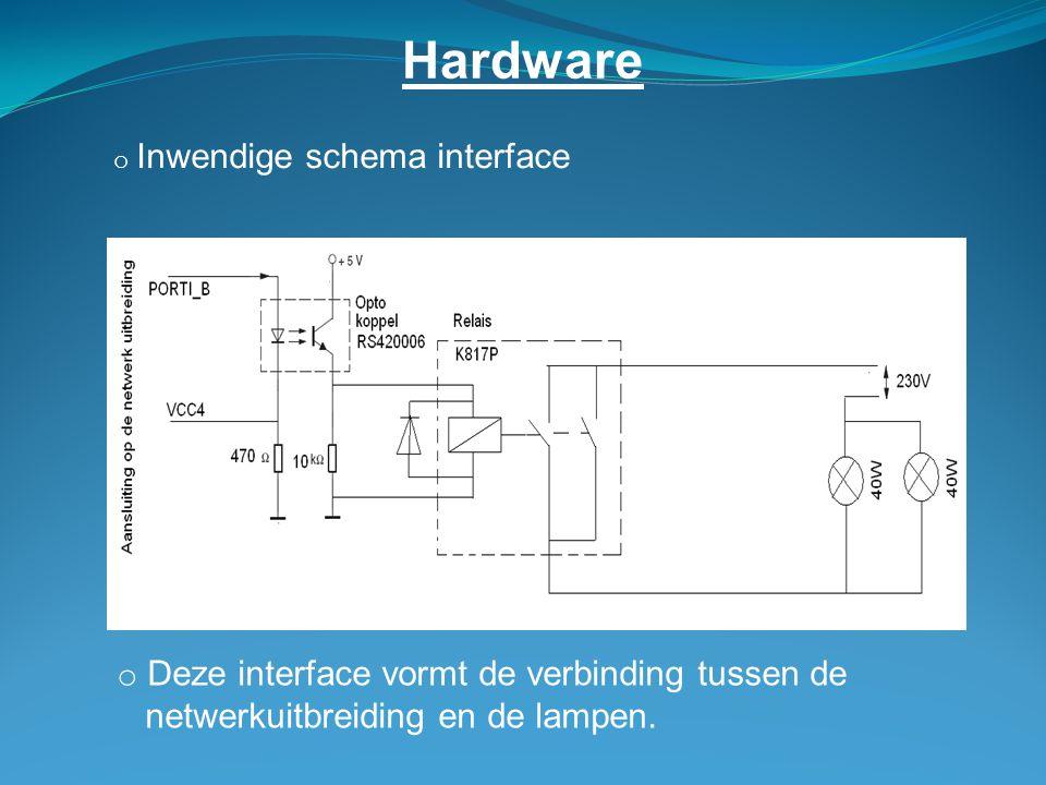 Hardware o Inwendige schema interface o Deze interface vormt de verbinding tussen de netwerkuitbreiding en de lampen.
