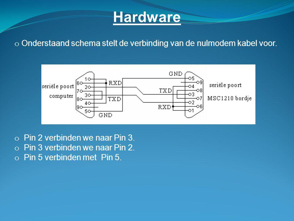 Hardware o Pin 2 verbinden we naar Pin 3.o Pin 3 verbinden we naar Pin 2.