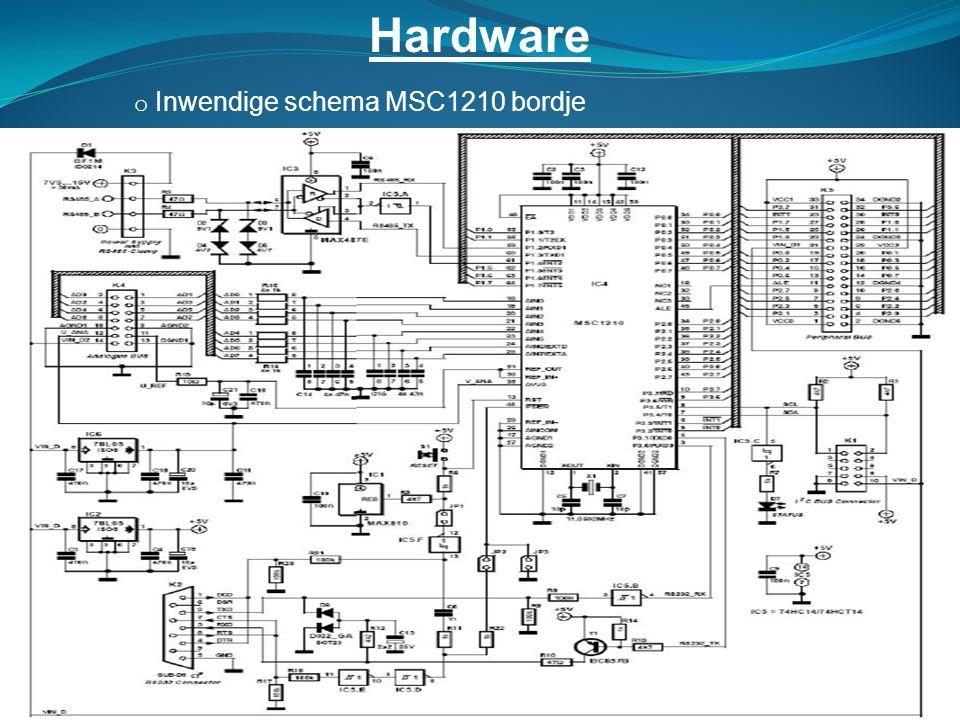 Hardware o Inwendige schema MSC1210 bordje