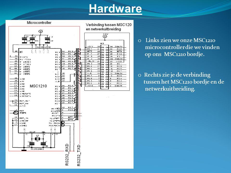 Hardware o Links zien we onze MSC1210 microcontroller die we vinden op ons MSC1210 bordje.