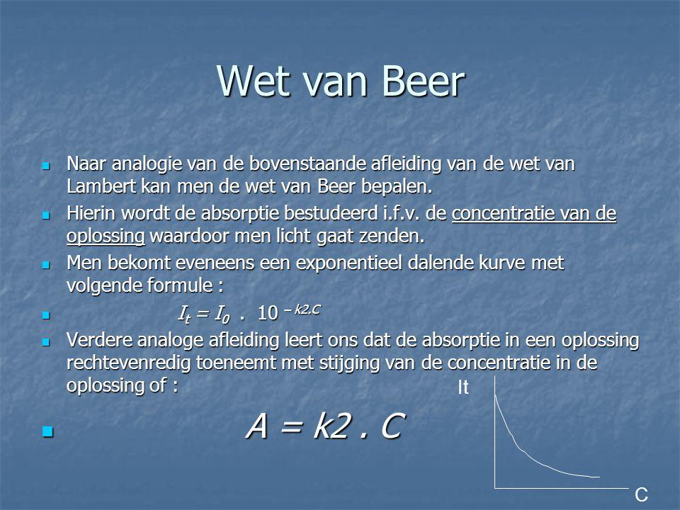 Wet van Beer Naar analogie van de bovenstaande afleiding van de wet van Lambert kan men de wet van Beer bepalen. Naar analogie van de bovenstaande afl