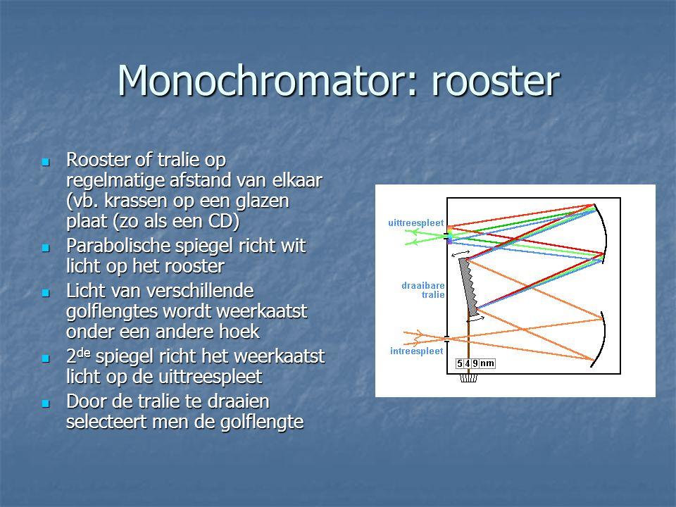 Monochromator: rooster Rooster of tralie op regelmatige afstand van elkaar (vb. krassen op een glazen plaat (zo als een CD) Rooster of tralie op regel