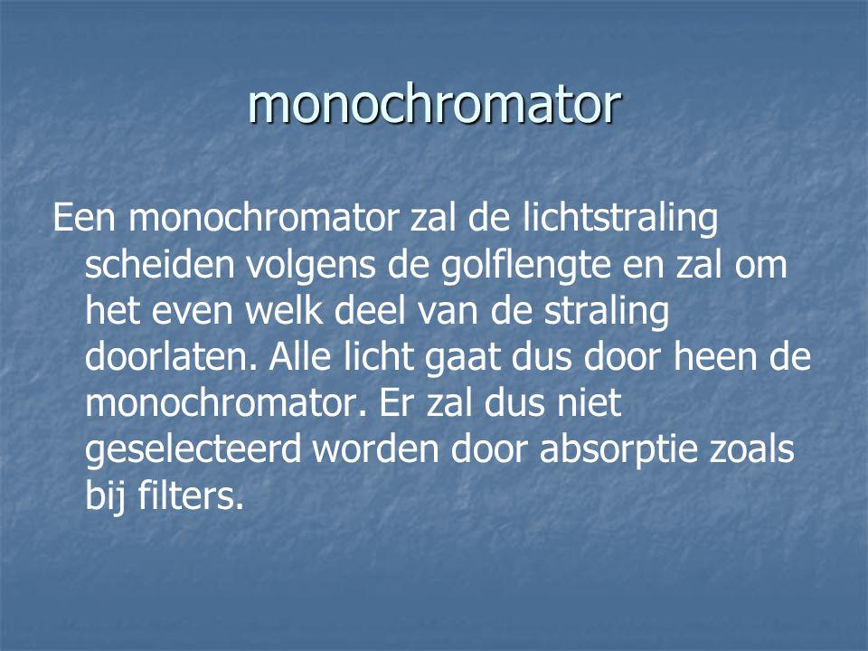 monochromator Een monochromator zal de lichtstraling scheiden volgens de golflengte en zal om het even welk deel van de straling doorlaten. Alle licht
