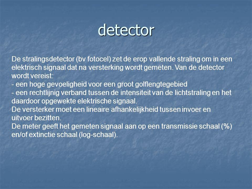 detector De stralingsdetector (bv fotocel) zet de erop vallende straling om in een elektrisch signaal dat na versterking wordt gemeten. Van de detecto