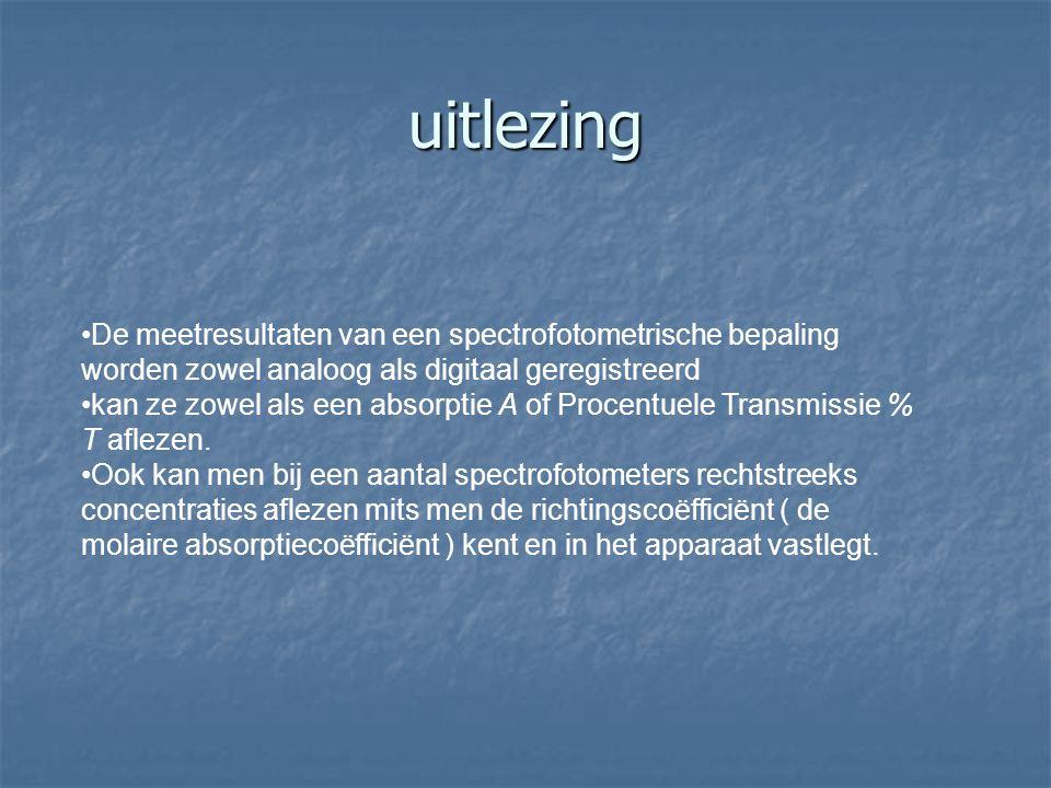 De meetresultaten van een spectrofotometrische bepaling worden zowel analoog als digitaal geregistreerd kan ze zowel als een absorptie A of Procentuel