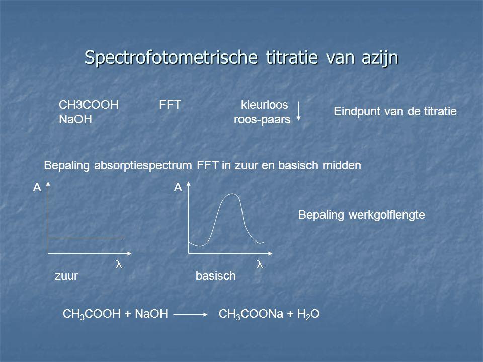 CH3COOH FFT kleurloos NaOH roos-paars Eindpunt van de titratie Bepaling absorptiespectrum FFT in zuur en basisch midden A zuur A basisch Bepaling werk