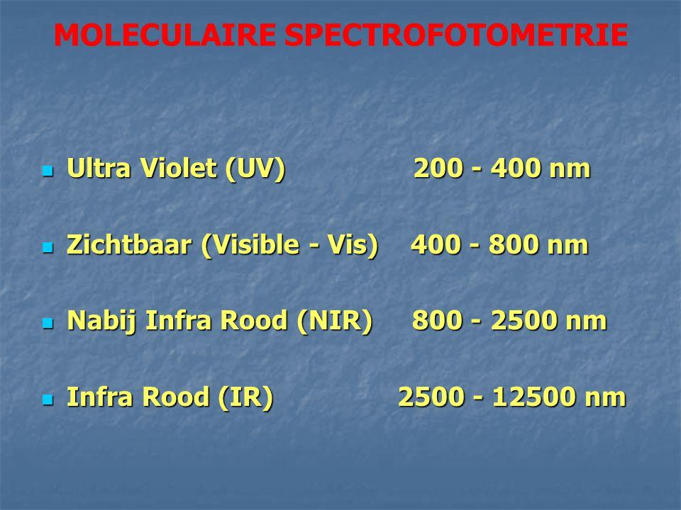 MOLECULAIRE SPECTROFOTOMETRIE Ultra Violet (UV) 200 - 400 nm Ultra Violet (UV) 200 - 400 nm Zichtbaar (Visible - Vis) 400 - 800 nm Zichtbaar (Visible