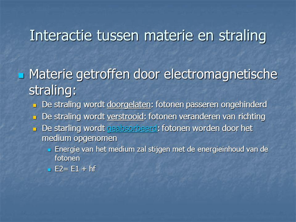 Interactie tussen materie en straling Materie getroffen door electromagnetische straling: Materie getroffen door electromagnetische straling: De stral