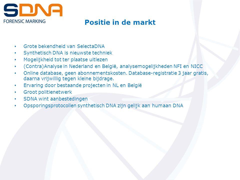 Positie in de markt Grote bekendheid van SelectaDNA Synthetisch DNA is nieuwste techniek Mogelijkheid tot ter plaatse uitlezen (Contra)Analyse in Nederland en België, analysemogelijkheden NFI en NICC Online database, geen abonnementskosten.